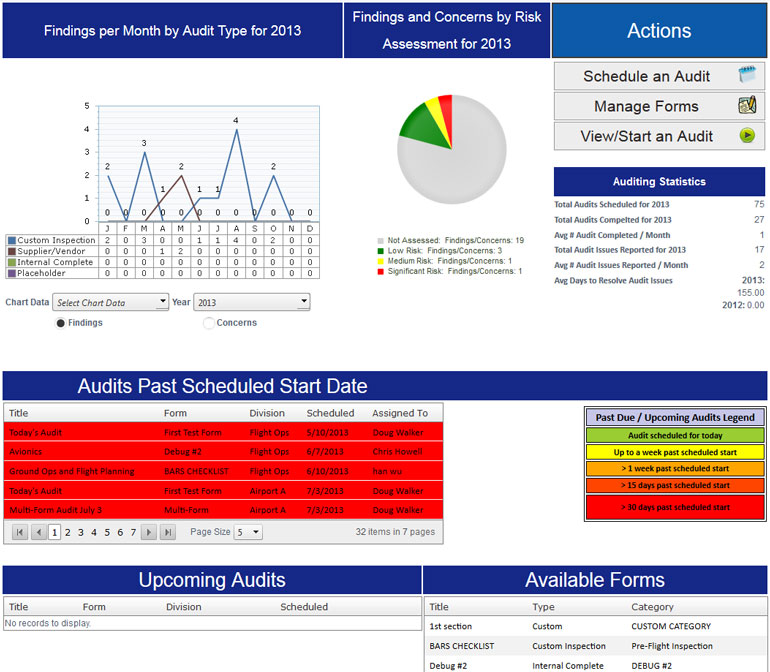 Aviation Safety Auditing Software Tools By SMS Pro