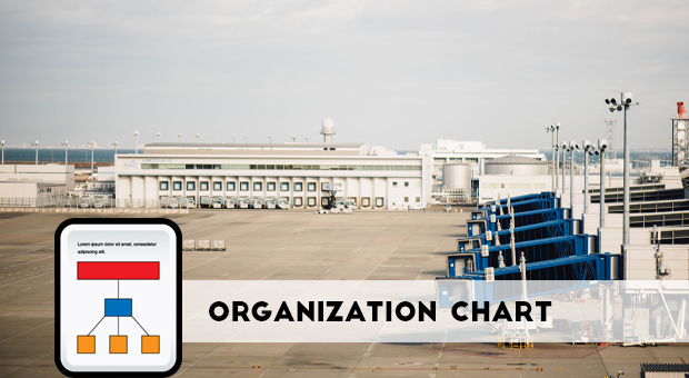 Aviation Safety Organizational Chart For Faa Easa