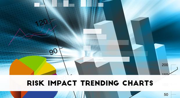 [Image: risk-impact-trending-charts-og-img.jpg]